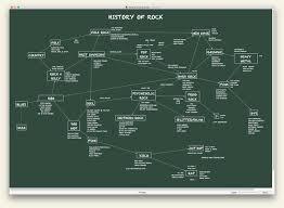 Scapple brainstorming mind-map diagram